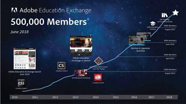 EdEx-500k-Members